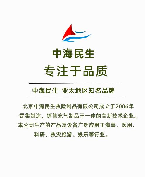 北京中海民生